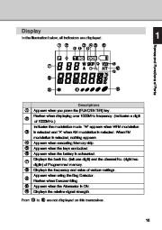 Alinco DJ-X3 T E VHF UHF FM Radio Instruction Owners Manual page 15