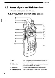 Alinco DJ-X10 VHF UHF FM Radio Instruction Owners Manual page 8