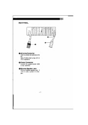 Alinco DR-1200T VHF UHF FM Radio Instruction Owners Manual page 7