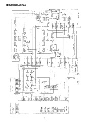 Alinco DR-570 Radio Instruction Service Manual page 17