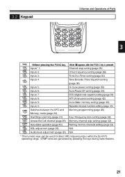 Alinco DJ-V17T E R TFH Radio Instruction Owners Manual page 21