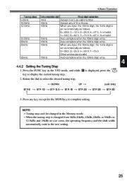 Alinco DJ-V17T E R TFH Radio Instruction Owners Manual page 25