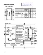 Alinco DR-620 VHF UHF FM Radio Instruction Service Manual page 22