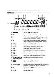 Alinco DX-701 VHF UHF FM Radio Instruction Owners Manual page 15