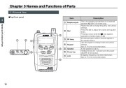Alinco DJ-X7 TE FM Radio Instruction Owners Manual page 10