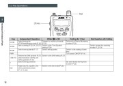 Alinco DJ-X7 TE FM Radio Instruction Owners Manual page 12