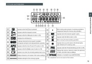 Alinco DJ-X7 TE FM Radio Instruction Owners Manual page 13